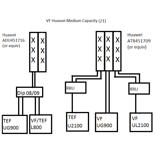 huawei rru schematic diagram
